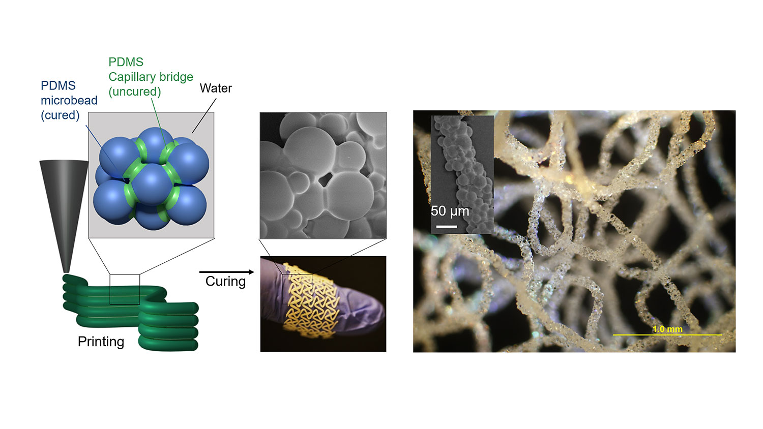 New Technique Enables 3-D Printing of Silicone Rubber Structures