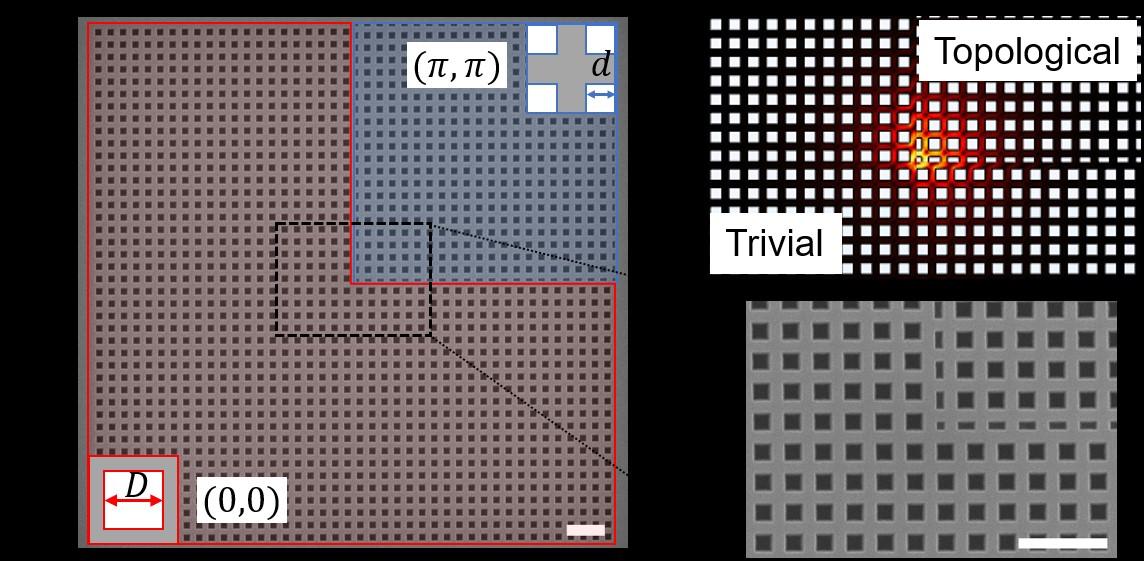 Design of Topological Nanocavity
