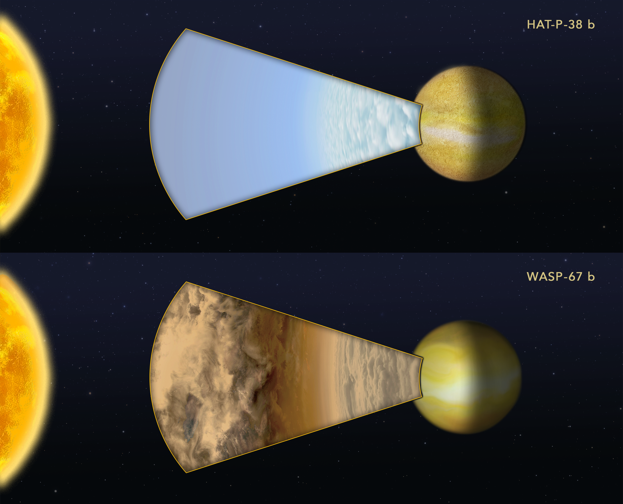 A Take of two Exoplanets