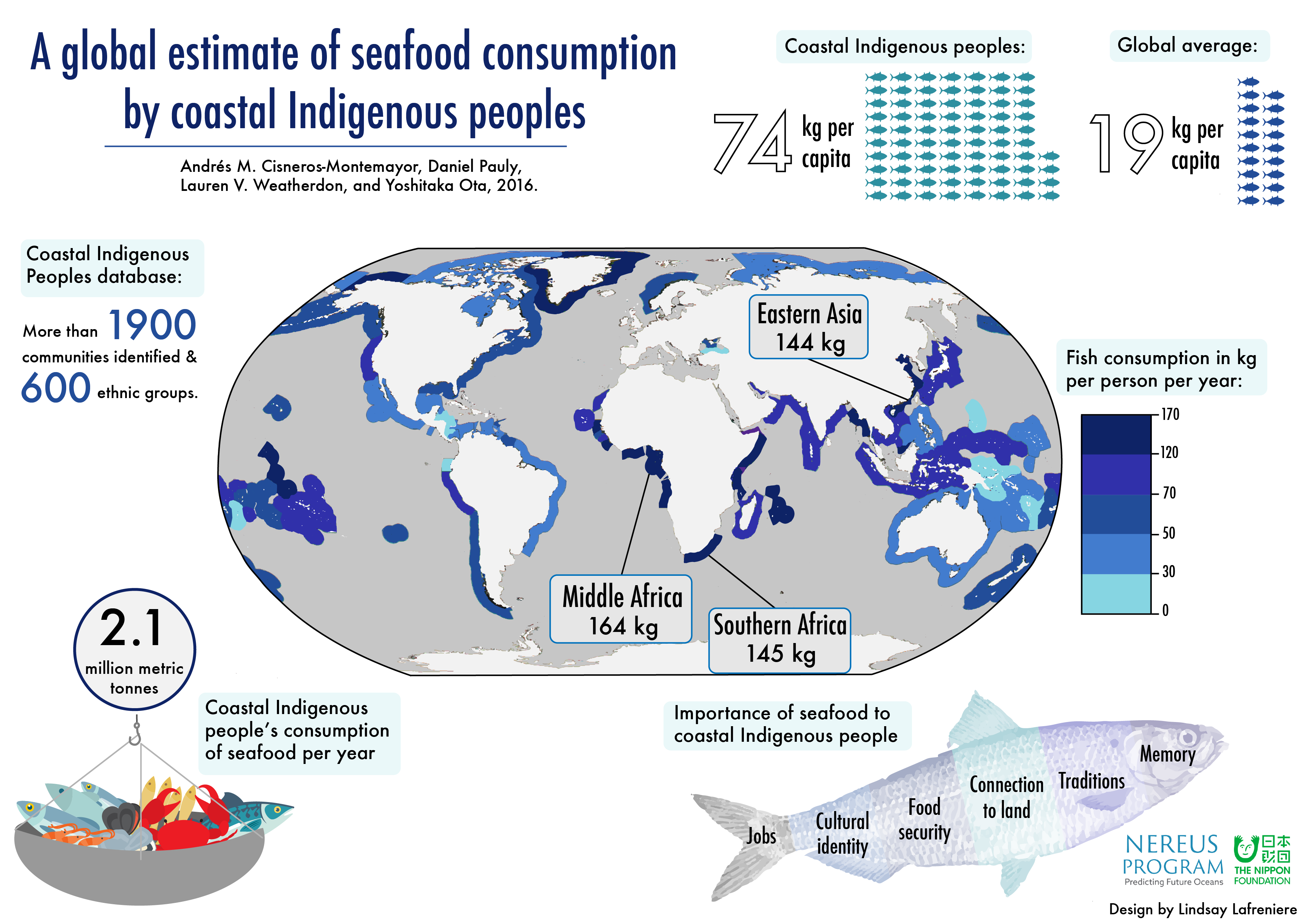 A Global Estimate of Seafood Consumption by Coastal Indigenous Peoples