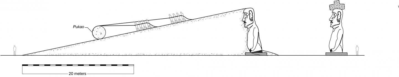 Ramp Cartoon